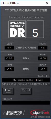 CastleHillDR